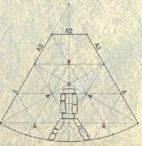 22. Идеализована геометрија